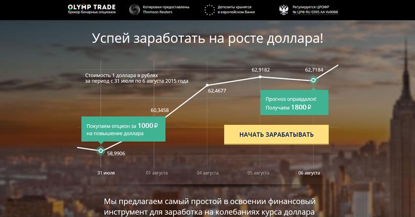 Русскоязычные надежные брокеры бинарных опционов